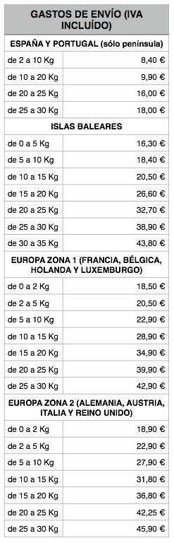 TABLA GASTOS DE ENVIO